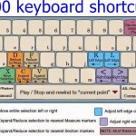 100 keyboard shortcuts