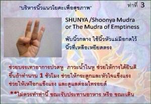 Shunya/Shoonya Mudra or The Mudra of Emptiness
