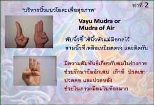 Vayu Mudra or Mudra of Air