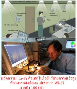 Li-Fi / Wi-Fi