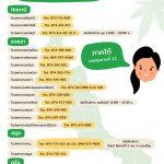 รายชื่อ คลินิกกัญชาทางการแพทย์แผนไทย