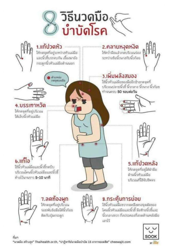 นวดมือบำบัดโรคไม่ต้องพึ่งยา
